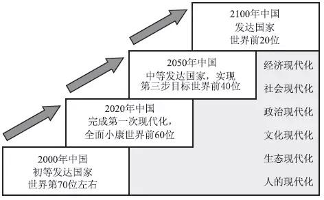 电路 电路图 电子 设计 素材 原理图 472_291